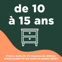 INFOGRAPHIES_Offrons_responsable-12 (1)