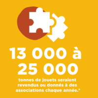 INFOGRAPHIES_Offrons_responsable-15